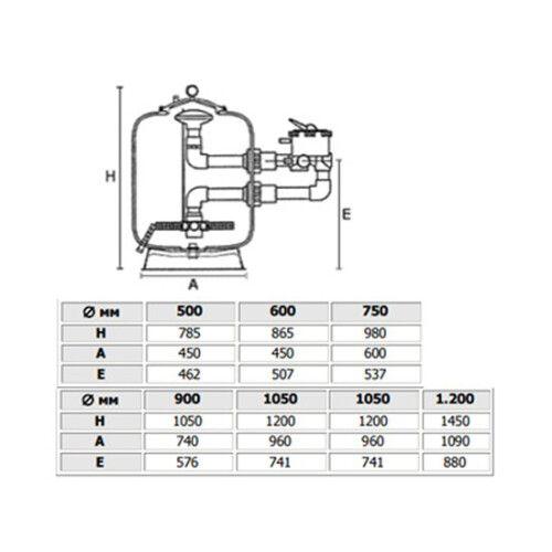 Фильтрационая бочка Hayward HCFEWVA Bobbin (30 м3/ч/м2)