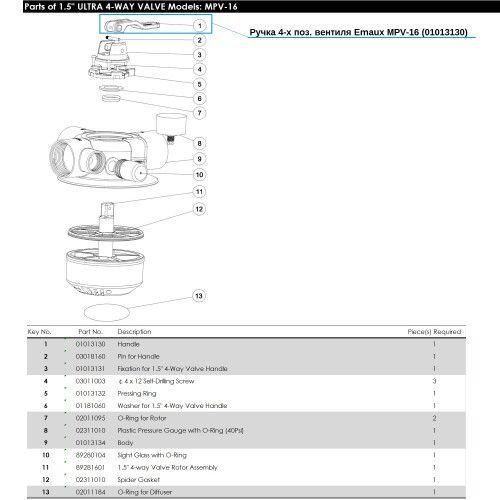 """Ручка клапана 4-х поз. 1.5"""" / Handle for 1.5""""4-way Valve (MPV-16) Emaux"""