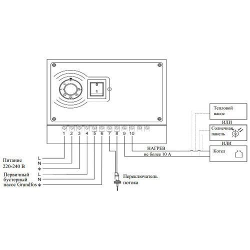 Аналоговый контроллер теплообменника G2\SST Elecro