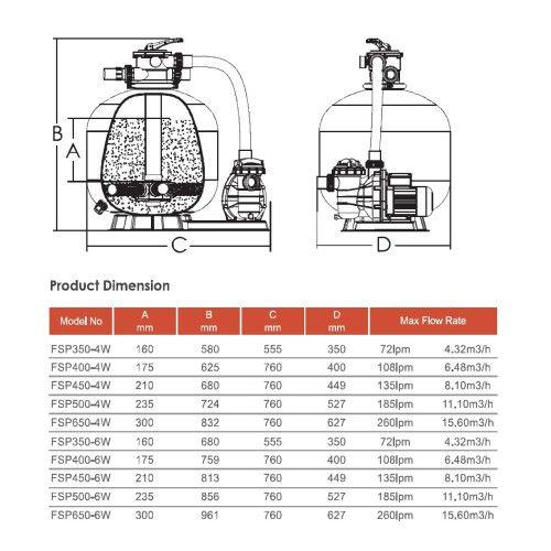 Фильтрационная установка с верхним подключением Emaux FSP650-SS100 (15.6 м3/ч, D627)