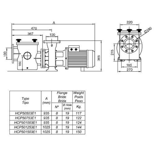 Насос центробежный Hayward HCP50103E17 (380В, 109 м3/ч, 10HP)