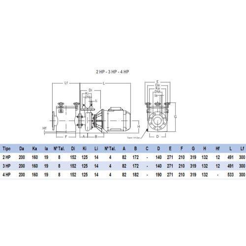 Насос центробежный Hayward HCP5023E124 (380В, 21 м3/ч, 2HP)