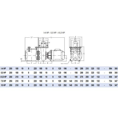 Насос центробежный Hayward HCP50553E17 (380В, 71.3 м3/ч, 5,5HP)