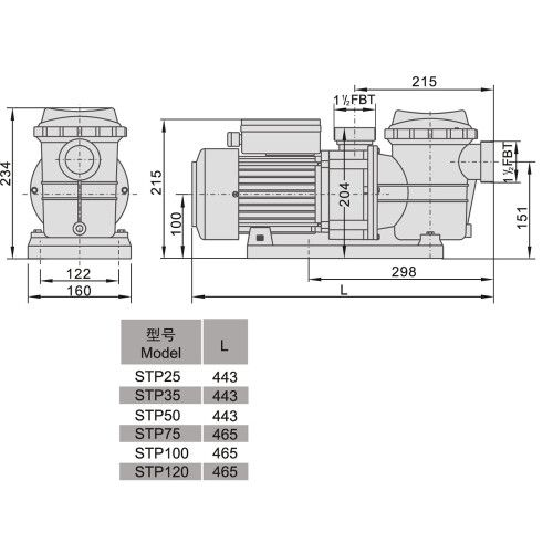Насос центробежный AquaViva LX STP120M (220В, 13 м3/ч, 1.2НР)