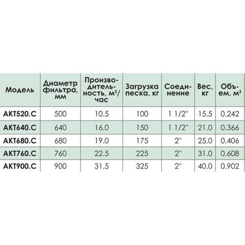 Фильтрационая бочка Kripsol Artik AКТ520 (10 м3/ч, D520)