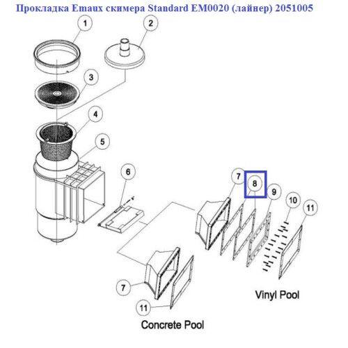 Прокладка фланца скиммера EM0020 Wide Emaux