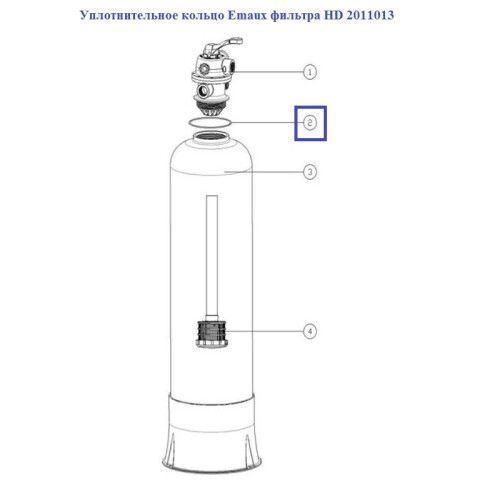 Уплотнительное кольцо фильтра HD 2011013 Emaux