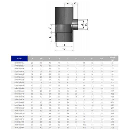 Тройник  90° редукционный Effast (от d25x16 до d90x75)
