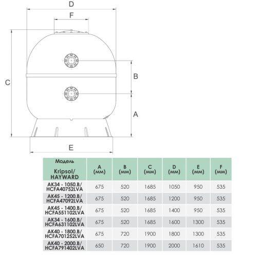 Фильтрационая бочка Hayward HCFA701252LVA ARTIC AK40-1800.B (101 м3/ч, D1800)