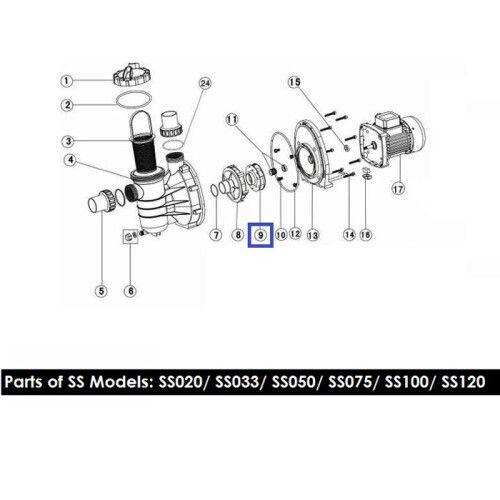 Крыльчатка для насоса Emaux SS033/SD033