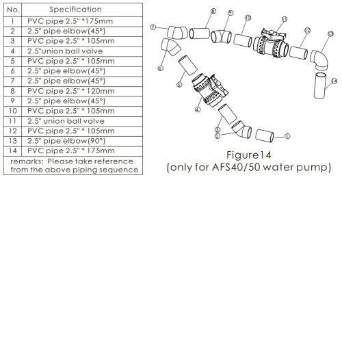 Комплект фитингов для противотечения AquaViva
