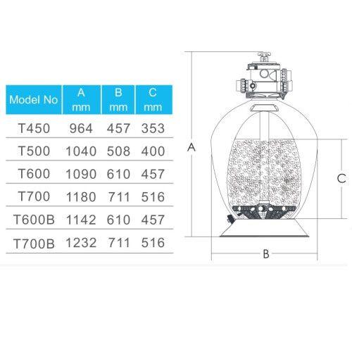 Фильтр Emaux с верхним подключением T600 Volumetric (14.6 м3/ч, D610)