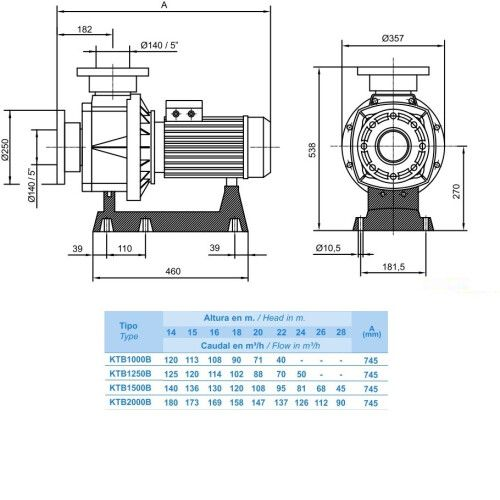 Насос центробежный Hayward HCP111253E1 KTB1250 T2.B (380В, 131 м3/ч, 12.5HP)
