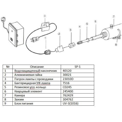 Ультрафиолетовая лампа 16W T516 для SP-I Wonder