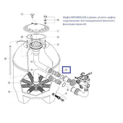 Муфта Kripsol с уплотнителем для 6-ти позиционного вентиля к фильтрам