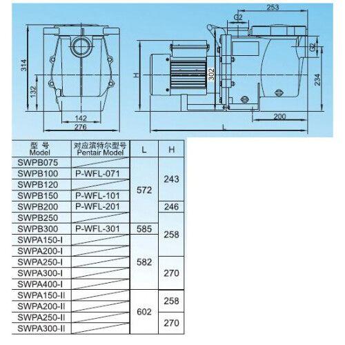 Насос центробежный AquaViva LX SWPA400-I 33 м3/ч (4HP, 220В)