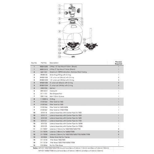 Фильтр Emaux с верхним подключением T450 Volumetric (8 м3/ч, D457)