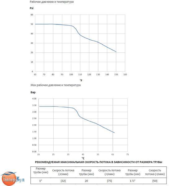 Фильтрационная емкость с верхним подключением HAYWARD SwimPro VL210T, 10.2 м3 / ч