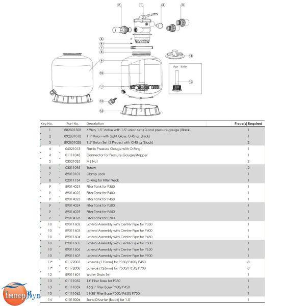 Фильтрационная бочка с верхним подключением Emaux P350, 4.32 м3 / ч