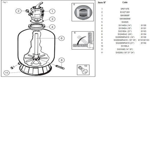 Фильтрационная установка с верхним подключением HAYWARD Powerline 81069, 5.0 м3 / ч