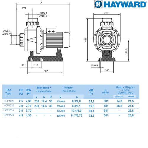 Насос центробежный Hayward HCP10251E KA250 M.B (220В/380В, 44 м3/ч, 2.5HP)