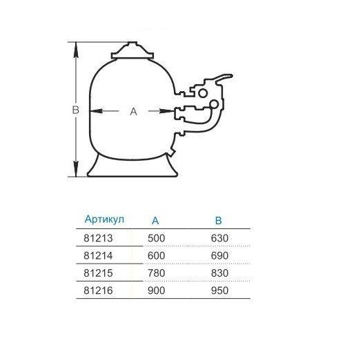 Фильтрационая бочка Hayward NC500SE2 (10,3 м3/ч, D500)