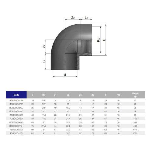Колено 90° переходное, с внутренней резьбой Effast