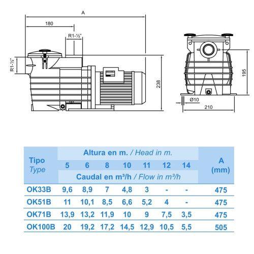Насос центробежный Kripsol Ondina OK51 (220В, 8.5 м3/ч, 0.5HP)