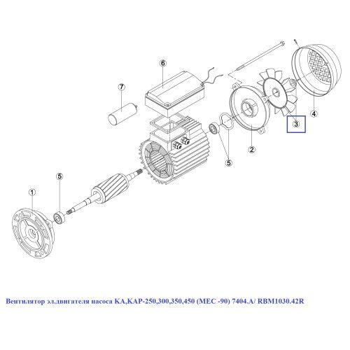 Вентилятор эл.двигателя насоса EP/KNG/KPR/KA/KA/KSV/KAPV (МЕС-90) Kripsol