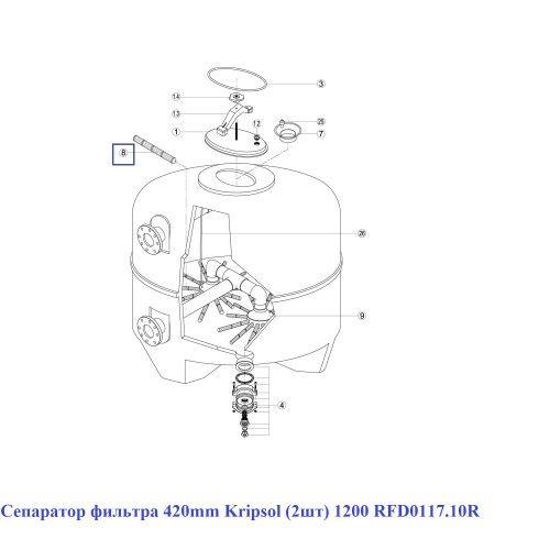 Сепаратор фильтра 420mm (2шт) 1200 RFD0117.10R Kripsol