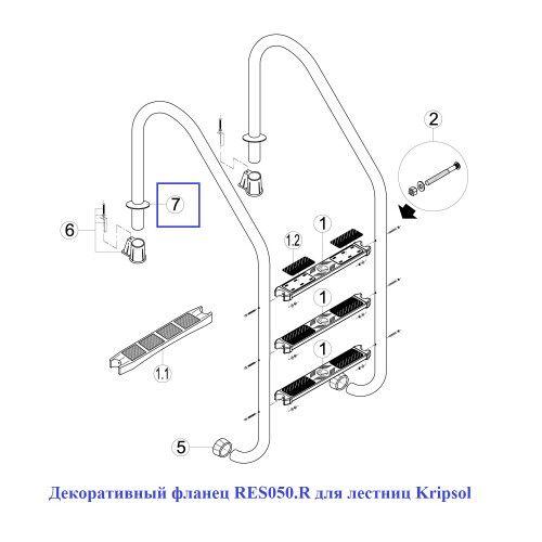 Декоративный фланец RES050.R для лестниц Kripsol