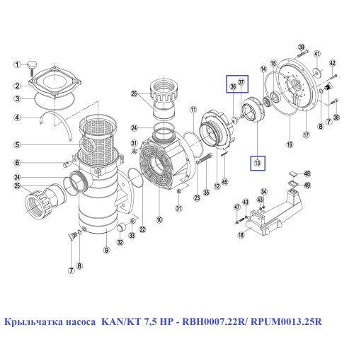 Крыльчатка насоса KAN/KT 7 7,5 HP Kripsol