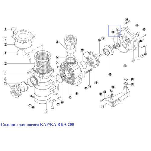 Сальник для насосов Kripsol KAP/KA/KAN/KT RKA 200.A