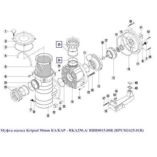 Муфта насоса KAN - RPUM2425.02R / RBH0015.03R, 100 мм Kripsol