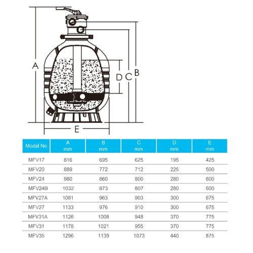 Фильтрационная бочка с верхним подключением Emaux MFV24, 14.0 м3 / ч