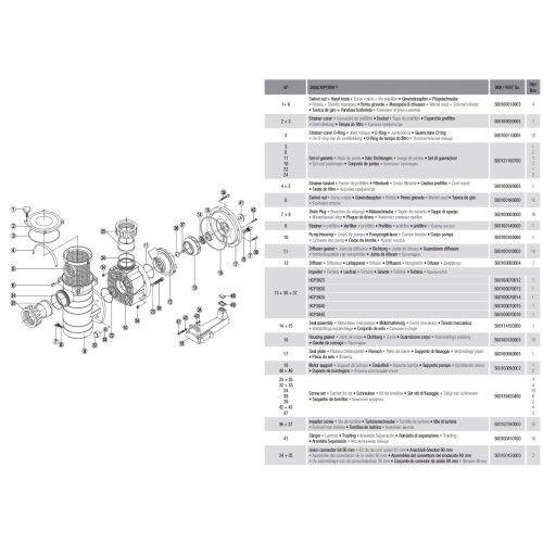 Насос для фильтрационной установки Hayward KAP450 T1.B (380В, 66 м3/ч, 4.5HP)