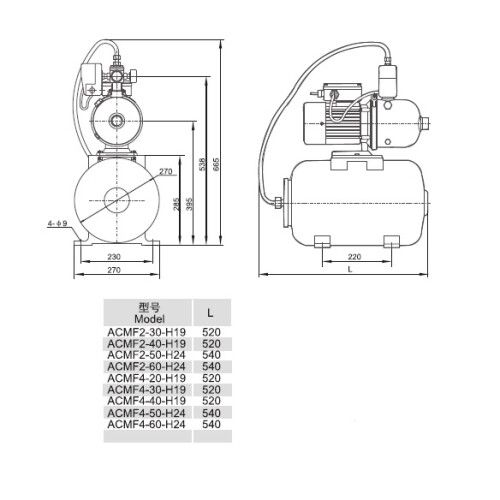 Насосная станция для подачи воды Aquaviva LX BJZ150 (220В, 4.2м3/ч, 1кВт)