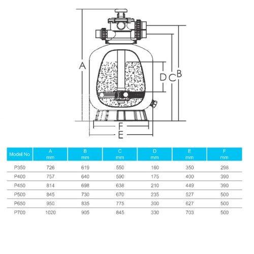 Фильтрационная бочка с верхним подключением Emaux P650, 15.3 м3 / ч
