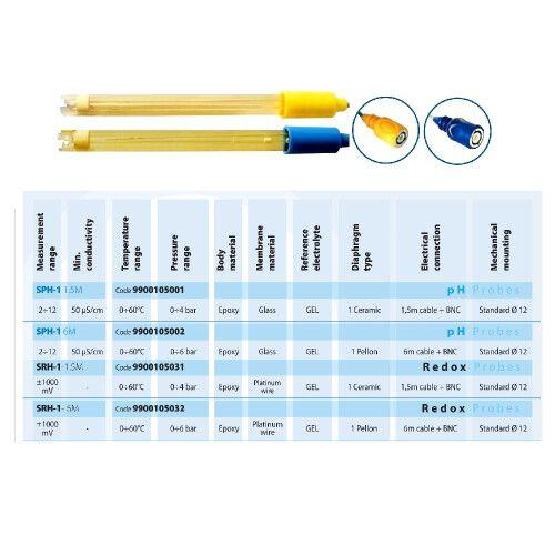 Электрод RX + буф.раствор Rx 465 мВ + держатель зонда PSS3. AquaViva