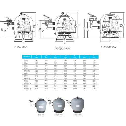 Фильтрационная бочка с боковым подключением Emaux S700, 19.5 м3 / ч