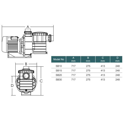 Насос для фильтрационной системы Emaux SB30, 29 м3 / ч, 220В / 380В