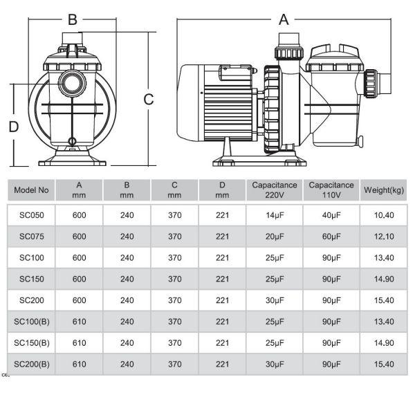 Насос для фильтрационной системы Emaux SC075, 13 м3/ч