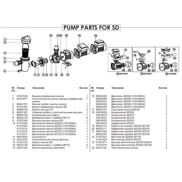 Насос для фильтрационной системы Emaux SD075, 10.5 м3/ч
