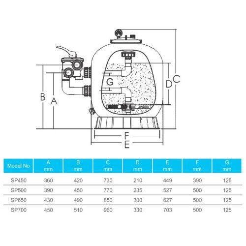 Фильтрационная бочка с боковым подключением Emaux SP450, 7.8 м3 / ч