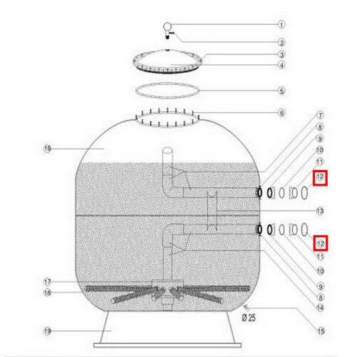 Свободный фланец фильтров D1050/1250 мм Aquaviva